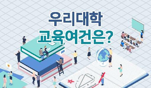 [우리대학 교육여건은] 2018년 대학 교육시설 현황
