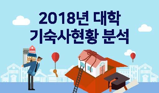 [우리대학 주거실태 알아보기] 2018년 대학 기숙사 현황
